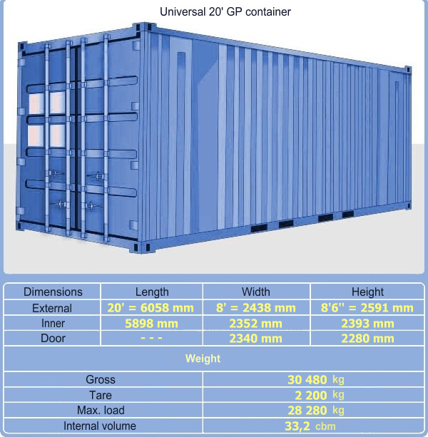 20-feet container