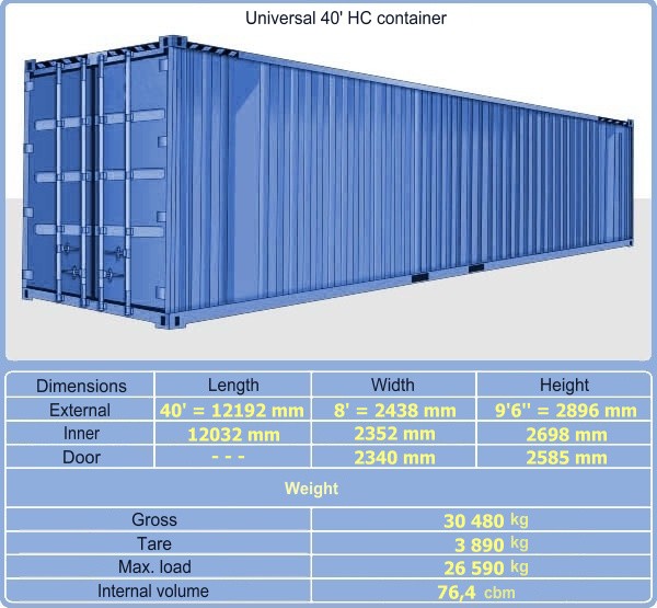 40-feet HC container
