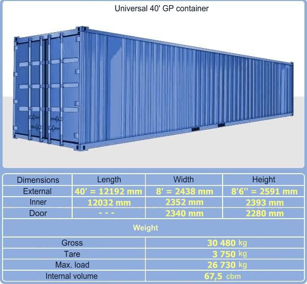 40-feet container